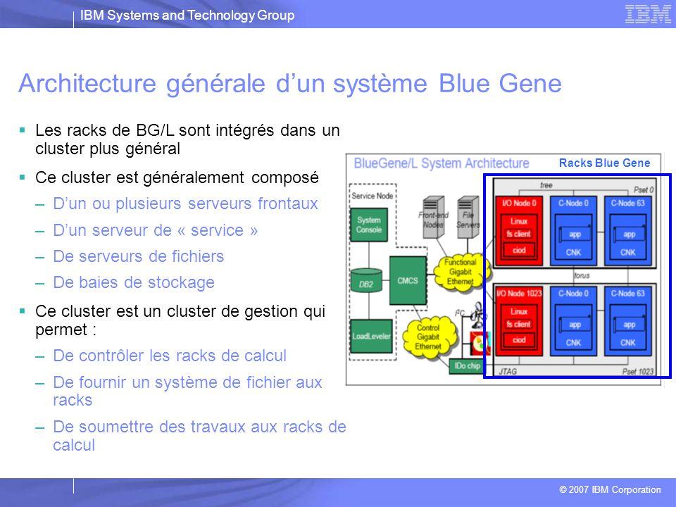 Architecture générale d'un système Blue Gene