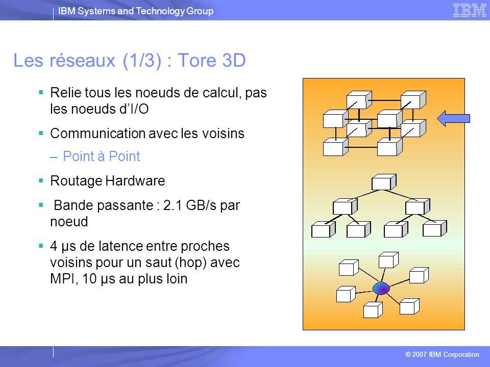 Les réseaux (1/3) : Tore 3D Relie tous les noeuds de calcul, pas les noeuds d'I/O. Communication avec les voisins.