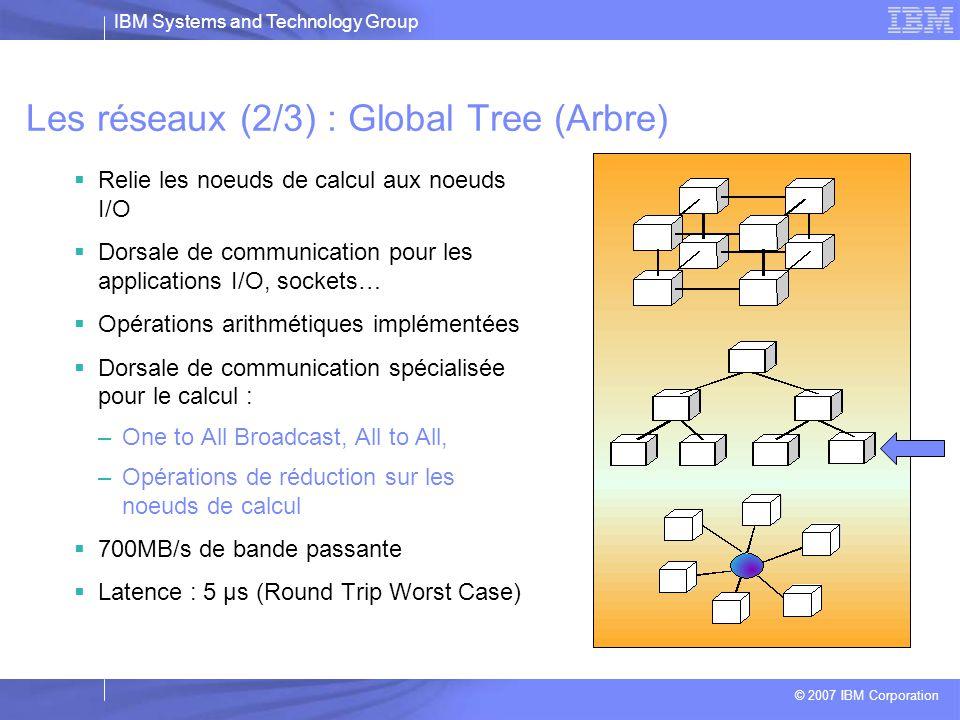 Les réseaux (2/3) : Global Tree (Arbre)