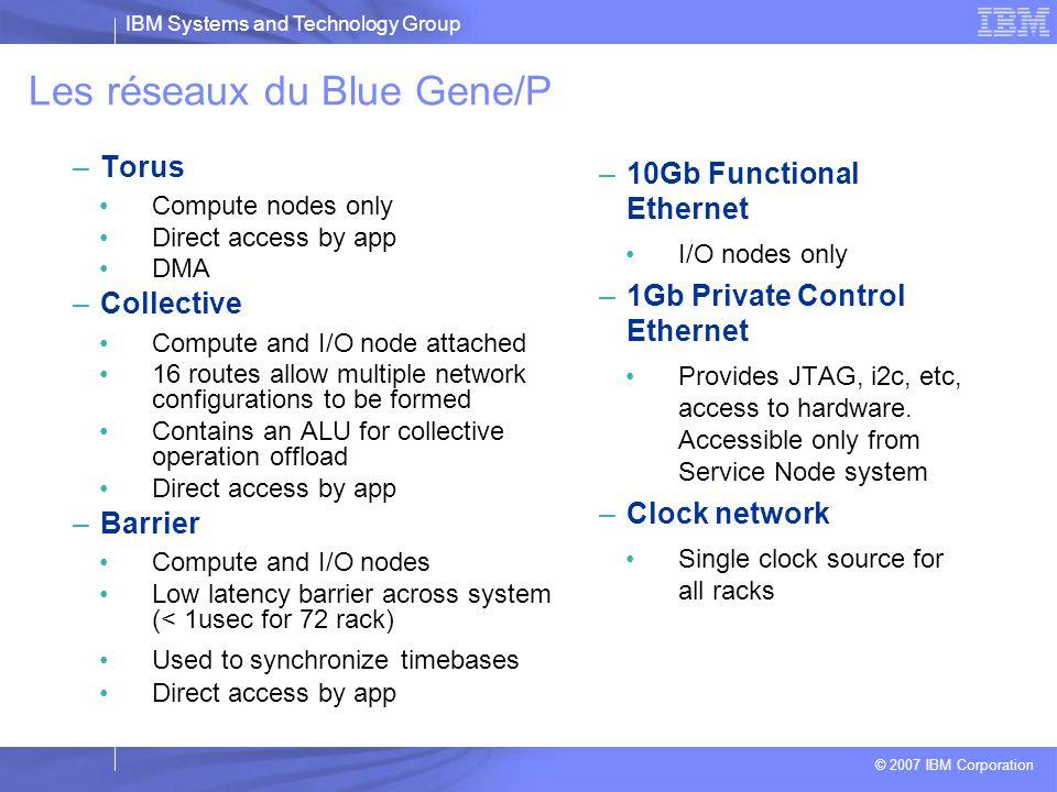 Les réseaux du Blue Gene/P