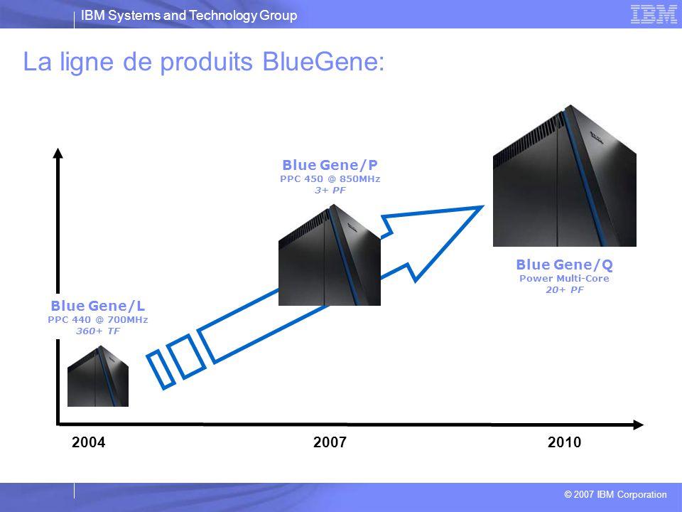 La ligne de produits BlueGene: