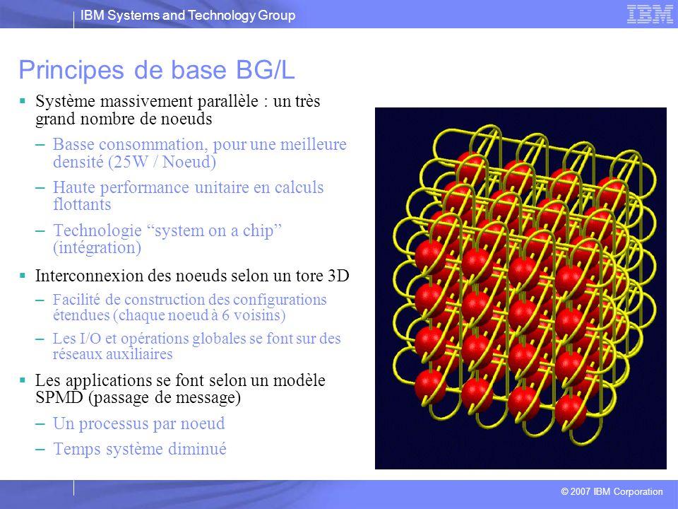 Principes de base BG/L Système massivement parallèle : un très grand nombre de noeuds. Basse consommation, pour une meilleure densité (25W / Noeud)