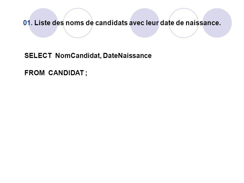 01. Liste des noms de candidats avec leur date de naissance.