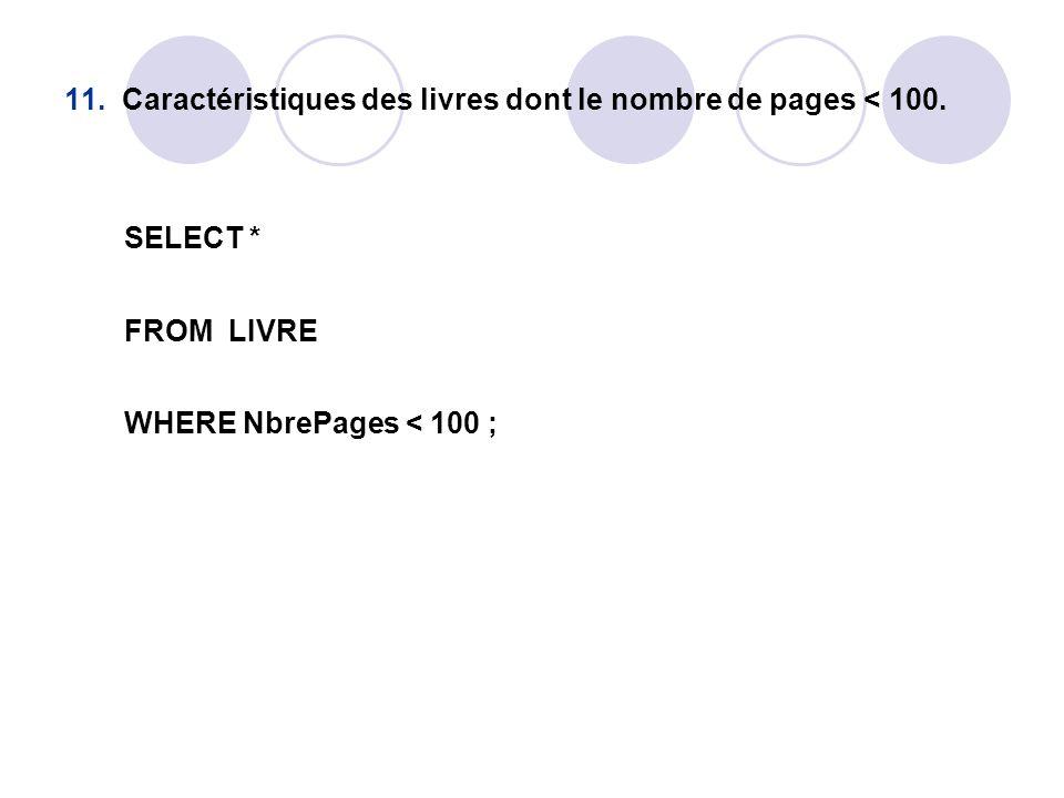 11. Caractéristiques des livres dont le nombre de pages < 100.