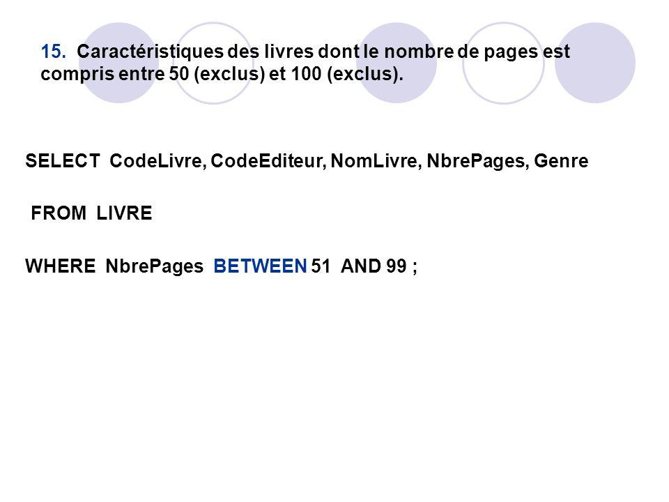 15. Caractéristiques des livres dont le nombre de pages est compris entre 50 (exclus) et 100 (exclus).
