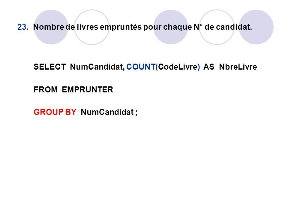 23. Nombre de livres empruntés pour chaque N° de candidat.