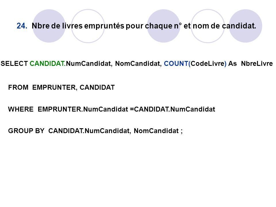 24. Nbre de livres empruntés pour chaque n° et nom de candidat.