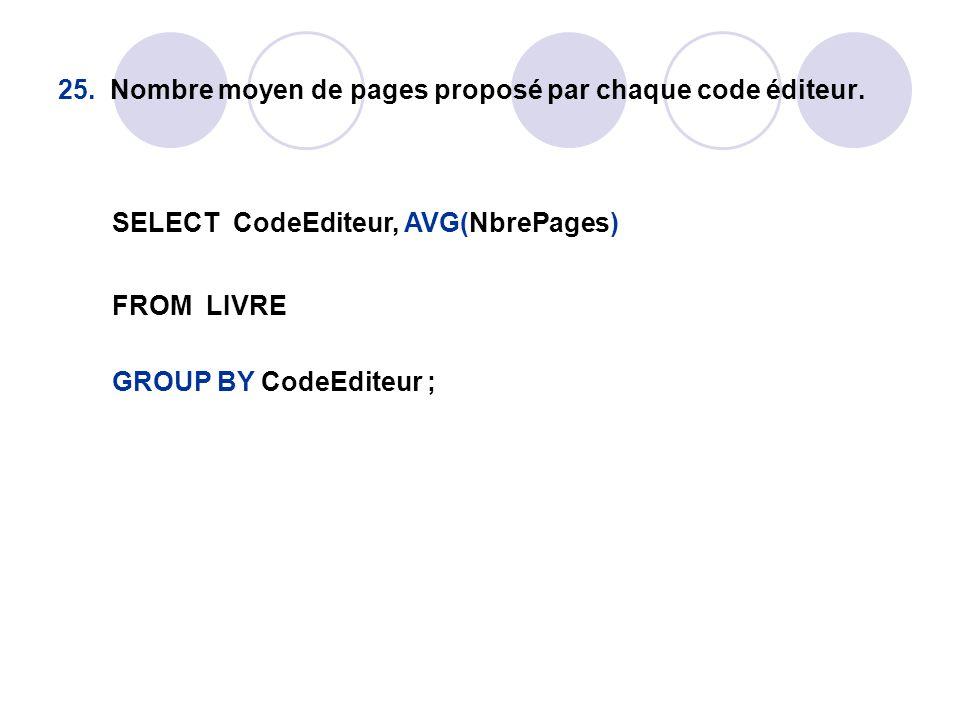 25. Nombre moyen de pages proposé par chaque code éditeur.
