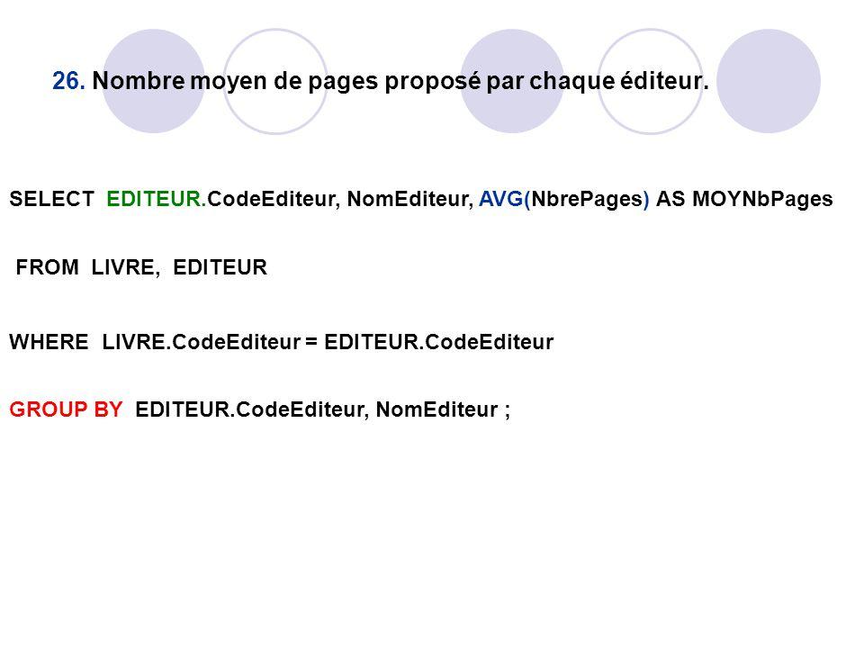 26. Nombre moyen de pages proposé par chaque éditeur.