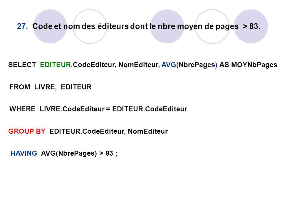 27. Code et nom des éditeurs dont le nbre moyen de pages > 83.