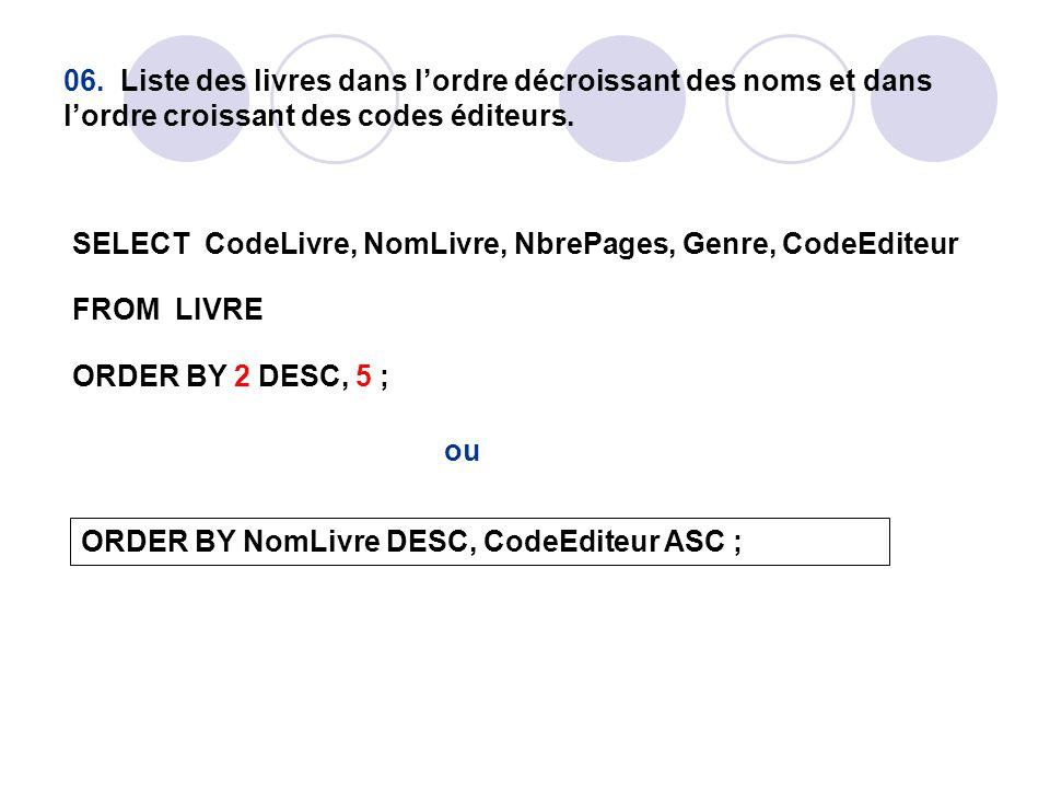 06. Liste des livres dans l'ordre décroissant des noms et dans l'ordre croissant des codes éditeurs.