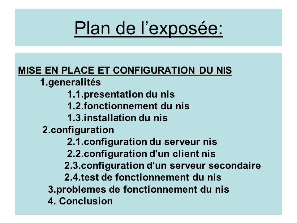 Plan de l'exposée: MISE EN PLACE ET CONFIGURATION DU NIS 1.generalités