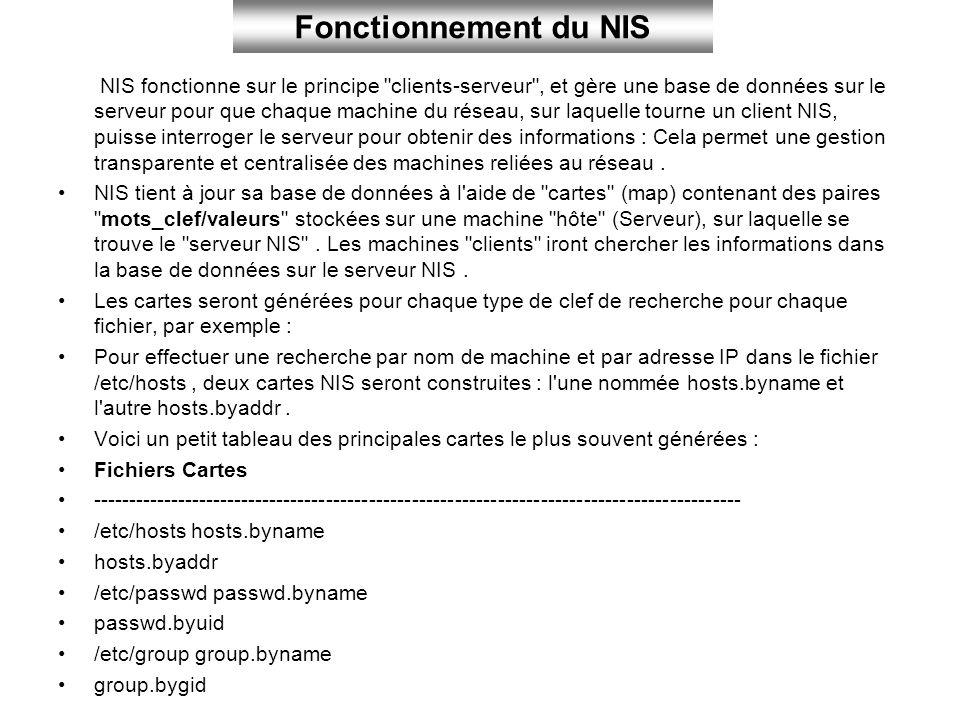 Fonctionnement du NIS