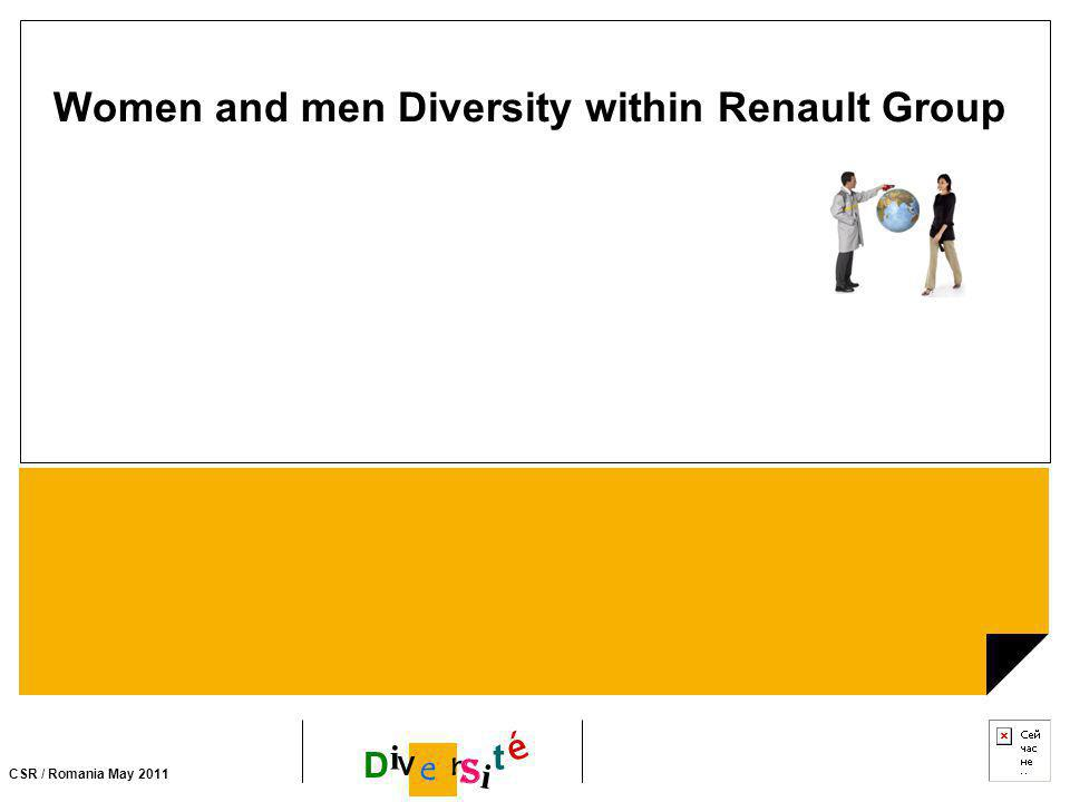 Women and men Diversity within Renault Group