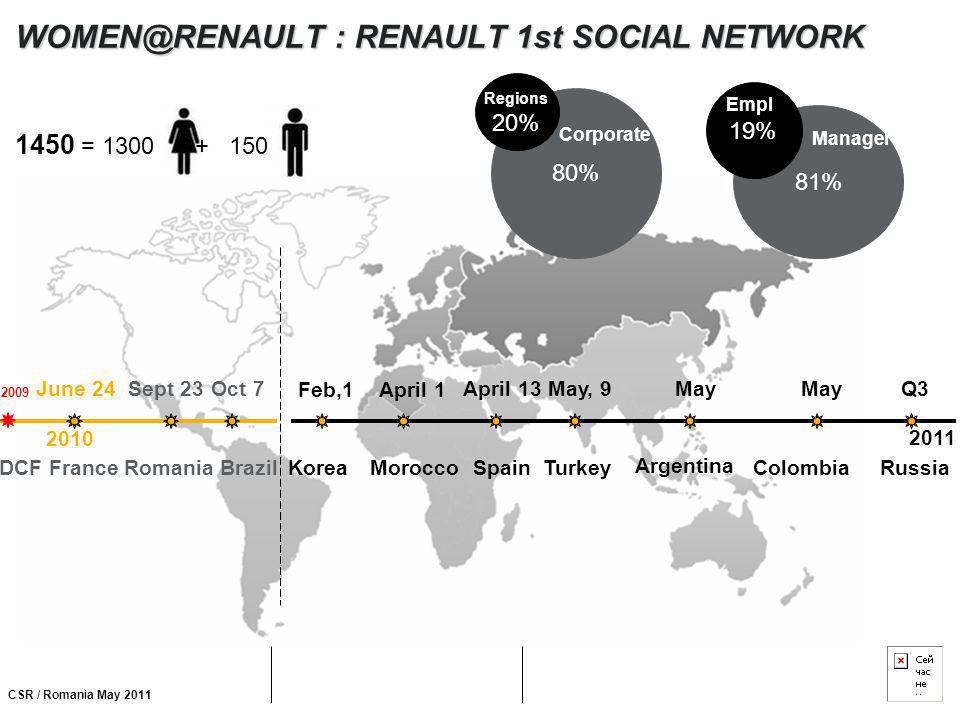 WOMEN@RENAULT : RENAULT 1st SOCIAL NETWORK