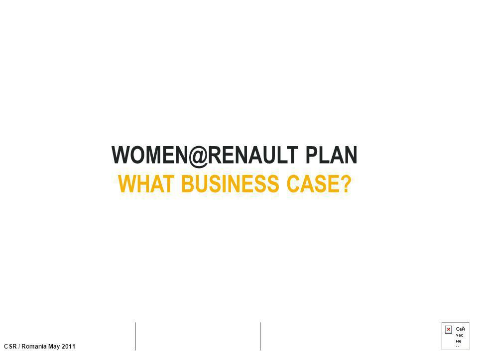 WOMEN@RENAULT PLAN WHAT BUSINESS CASE