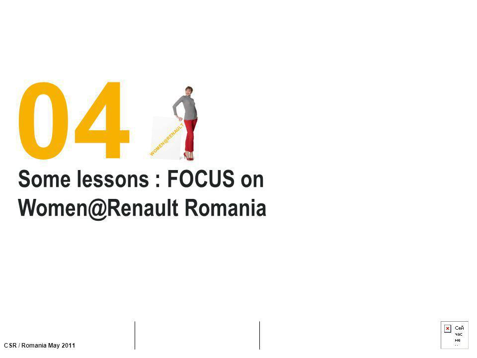 04 WOMEN@RENAULT Some lessons : FOCUS on Women@Renault Romania