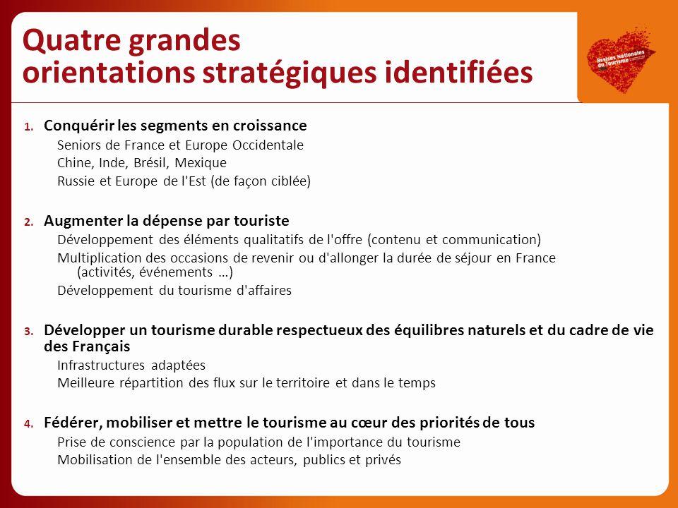 Quatre grandes orientations stratégiques identifiées