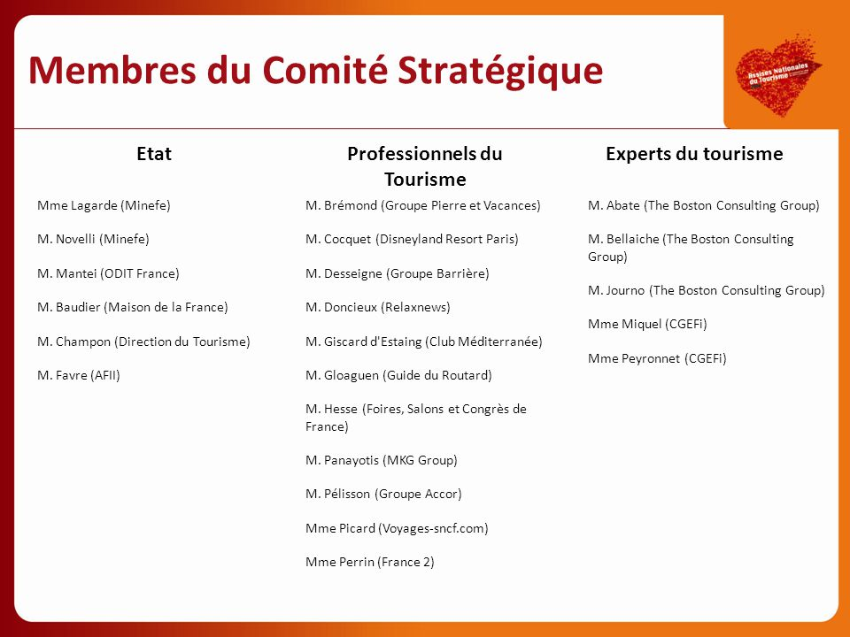 Membres du Comité Stratégique