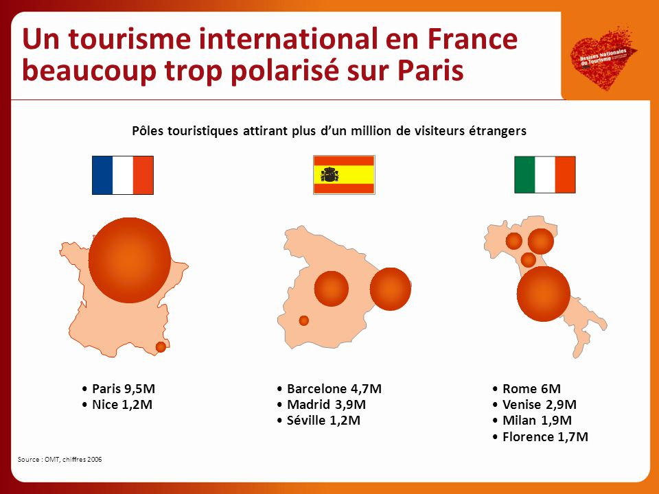 Un tourisme international en France beaucoup trop polarisé sur Paris