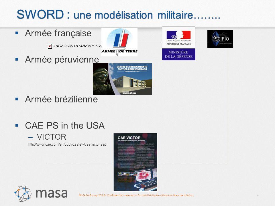 SWORD : une modélisation militaire……..