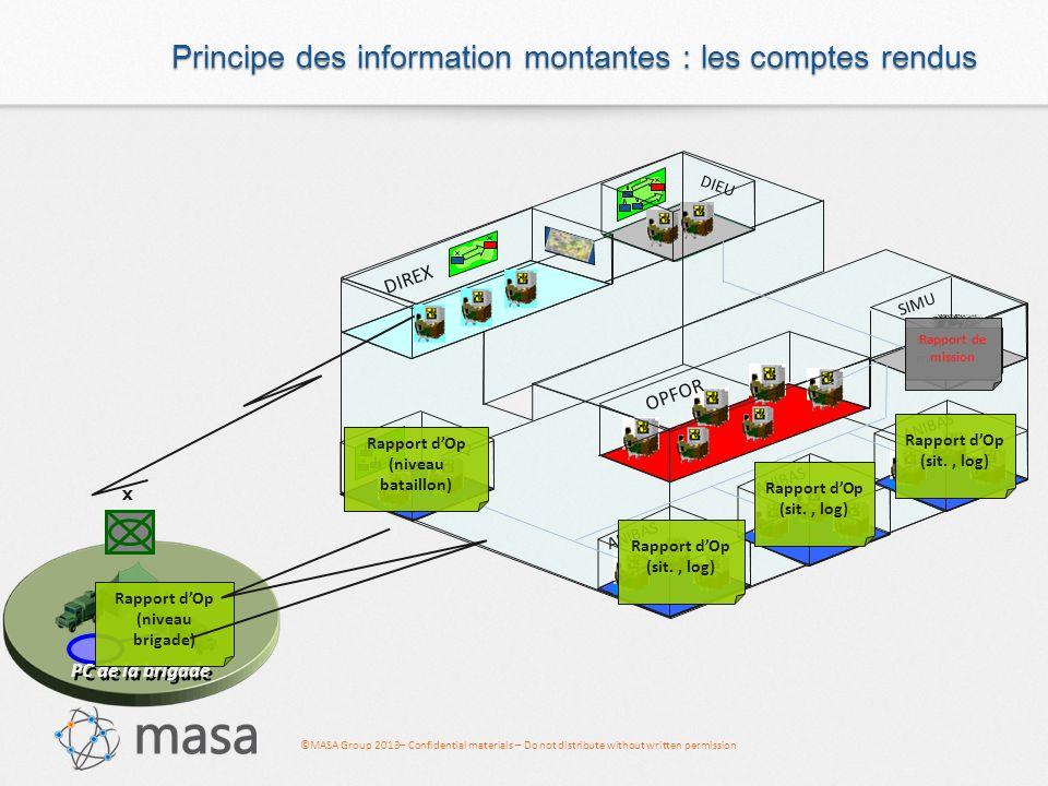 Principe des information montantes : les comptes rendus