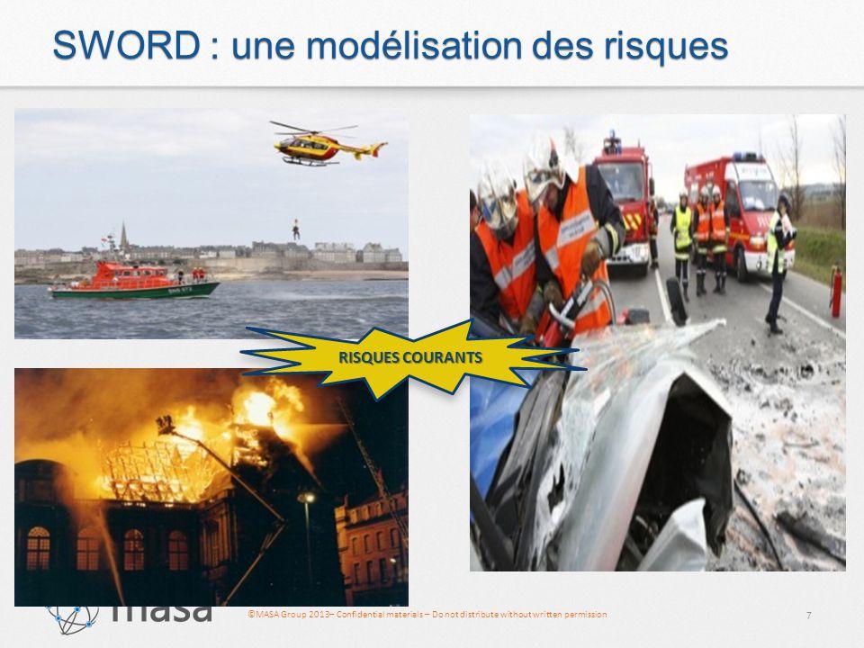 SWORD : une modélisation des risques