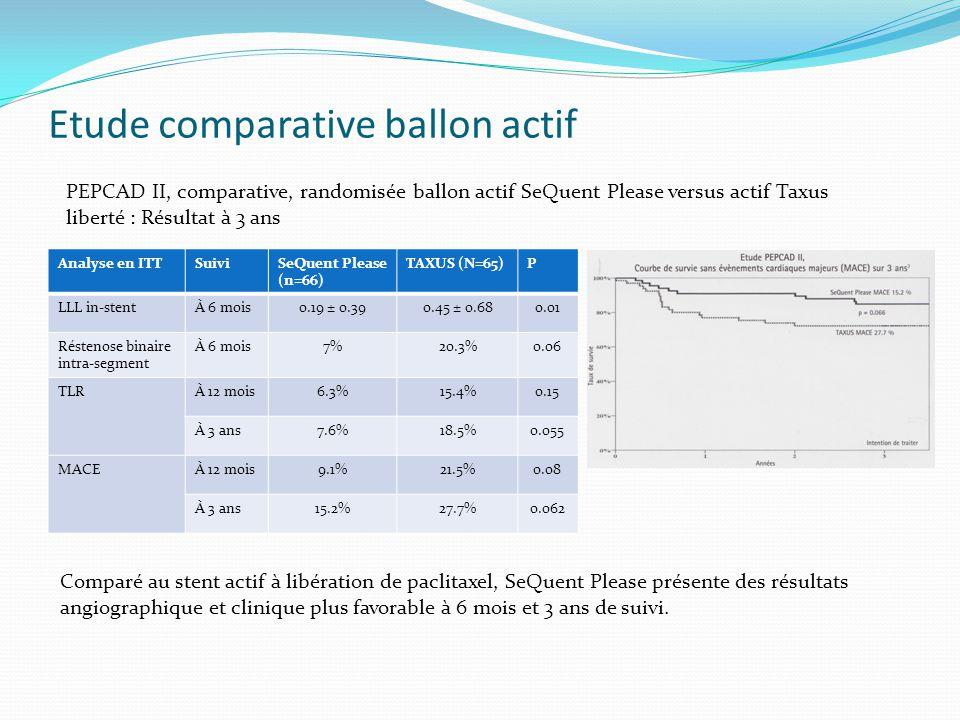 Etude comparative ballon actif