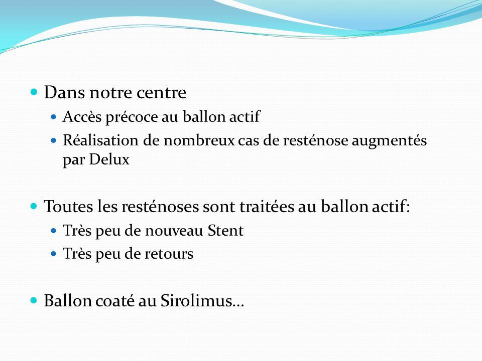 Dans notre centre Toutes les resténoses sont traitées au ballon actif:
