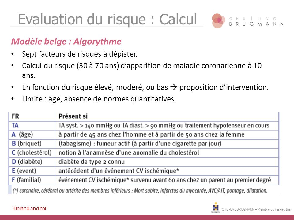 Evaluation du risque : Calcul