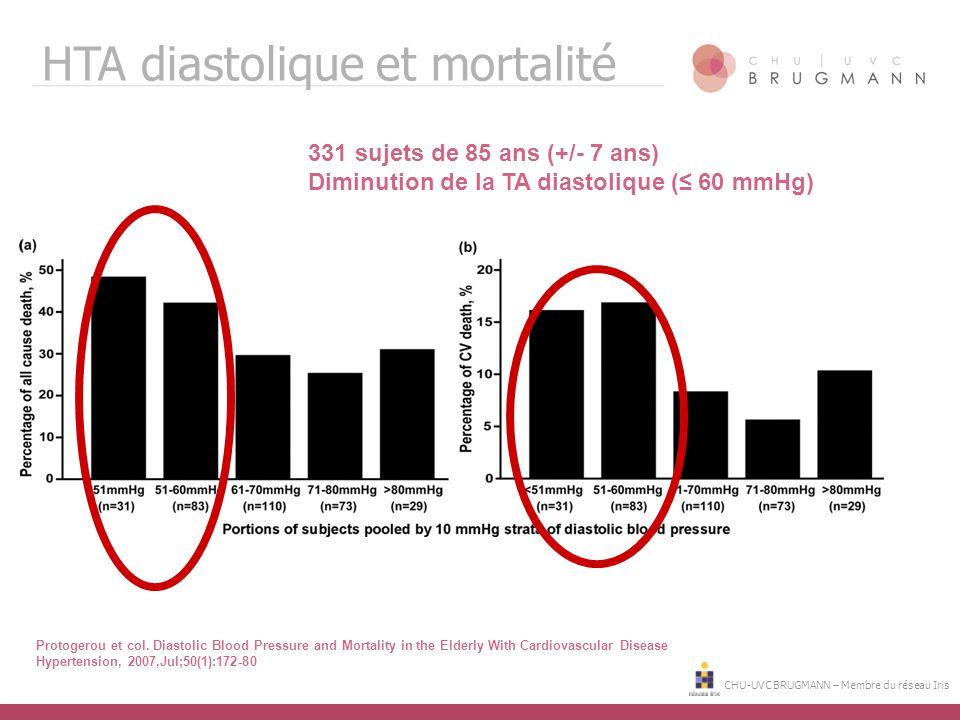 HTA diastolique et mortalité