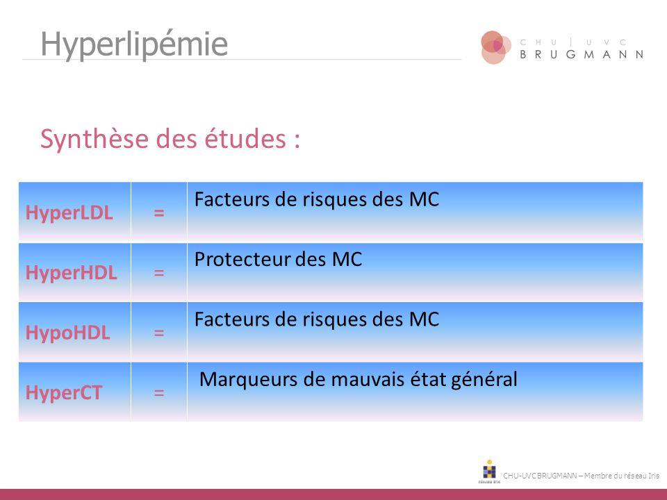 Hyperlipémie Synthèse des études : HyperLDL =