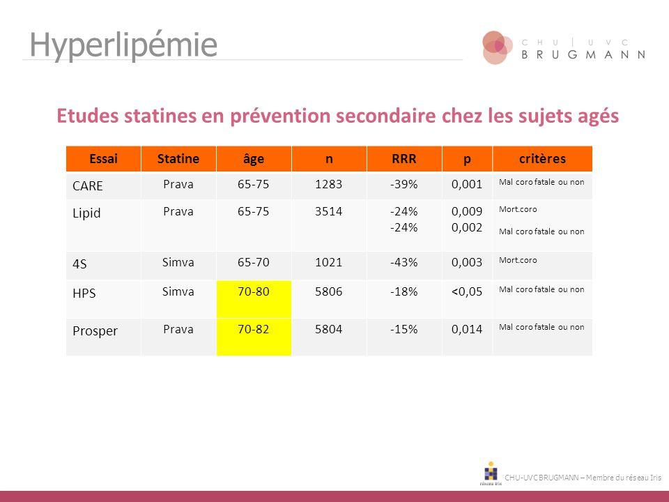 Etudes statines en prévention secondaire chez les sujets agés