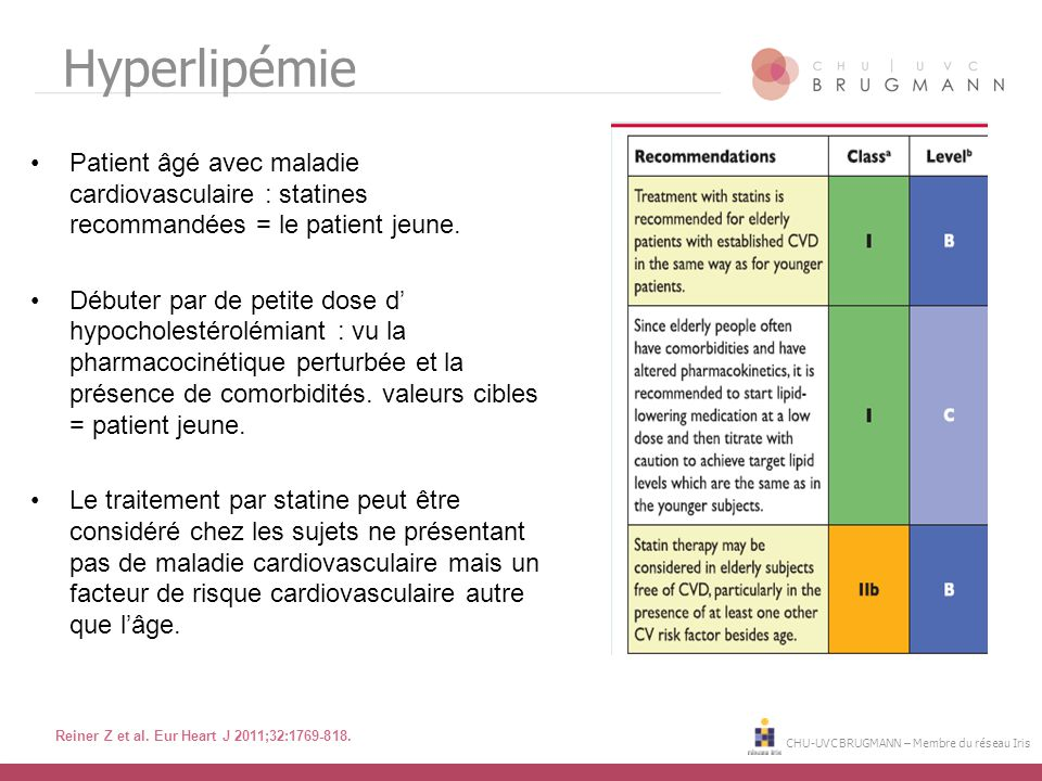 Hyperlipémie Patient âgé avec maladie cardiovasculaire : statines recommandées = le patient jeune.