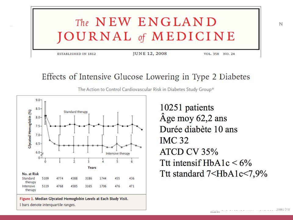 Etude ACCORD Les effets d'un traitement intensif d'une réduction de l'hémoglobine glycquée.
