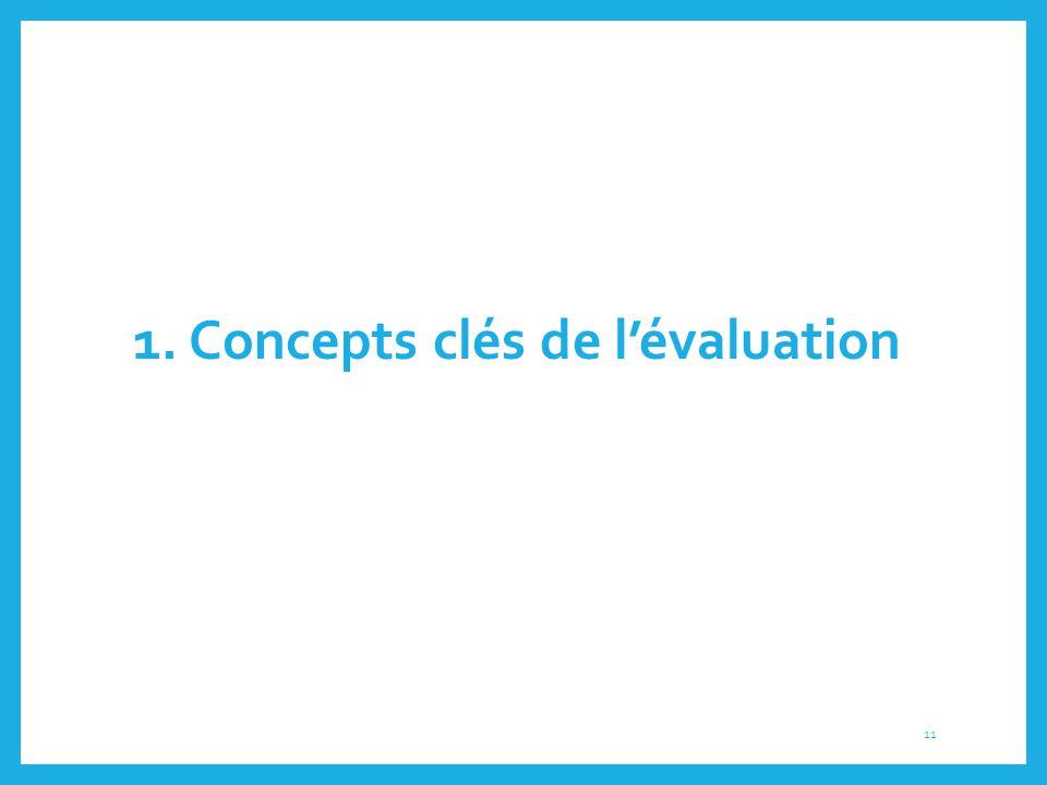 1. Concepts clés de l'évaluation