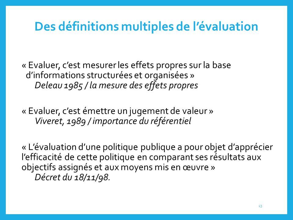Des définitions multiples de l'évaluation