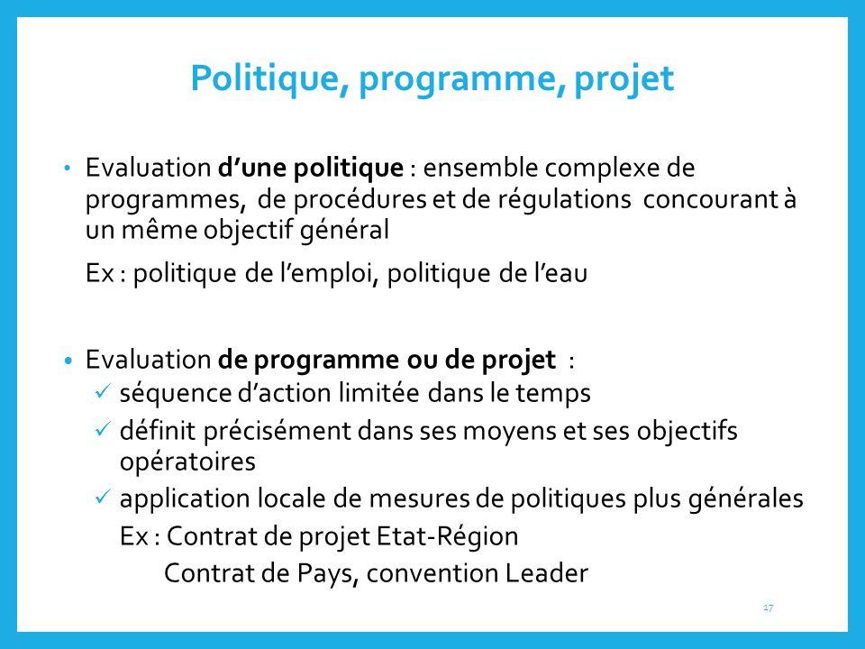 Politique, programme, projet