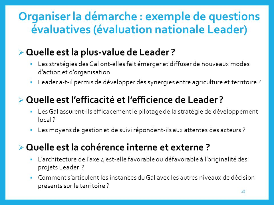 Quelle est la plus-value de Leader
