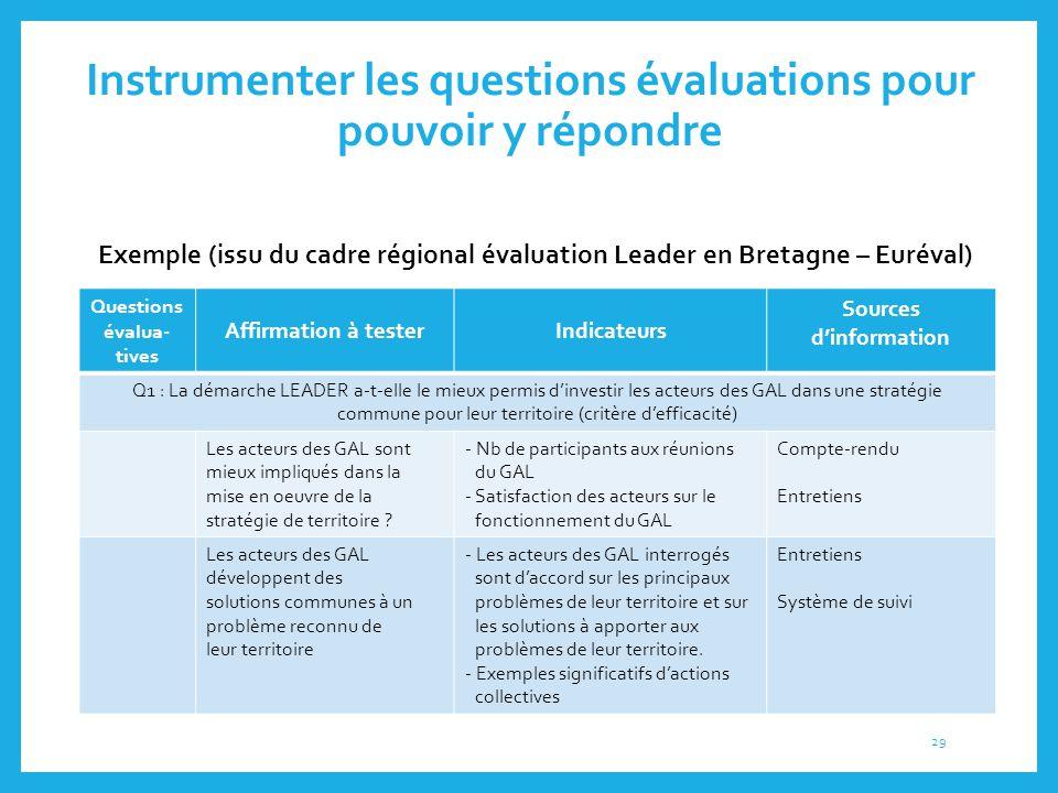 Instrumenter les questions évaluations pour pouvoir y répondre