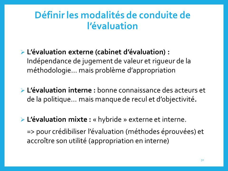 Définir les modalités de conduite de l'évaluation