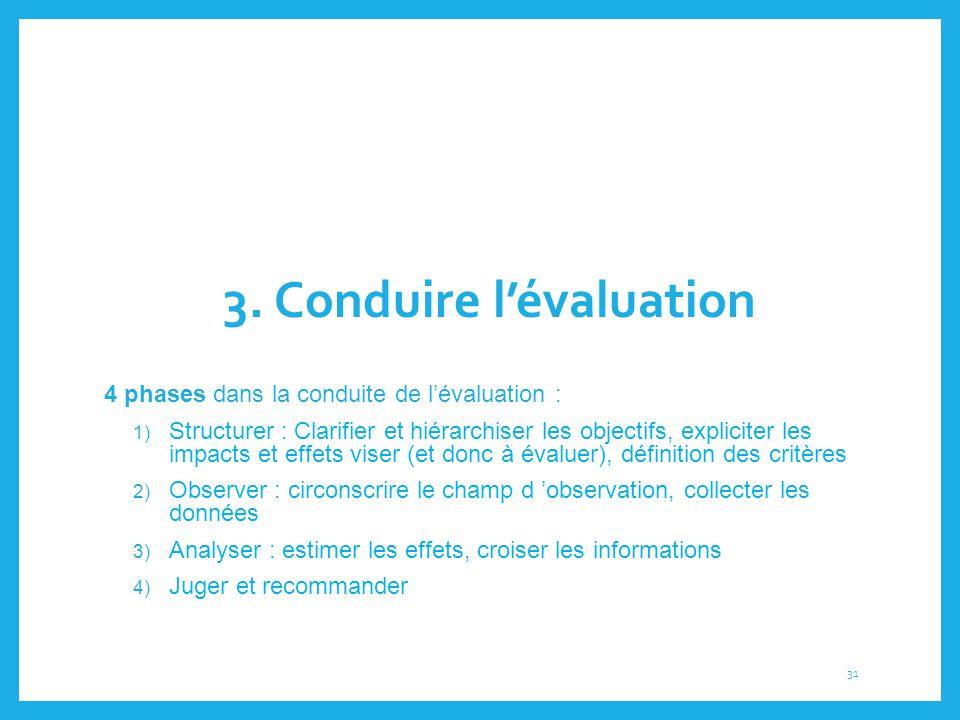 3. Conduire l'évaluation