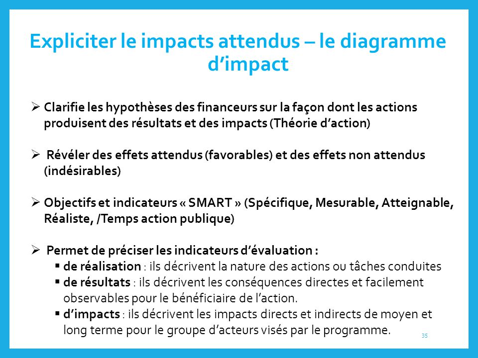 Expliciter le impacts attendus – le diagramme d'impact