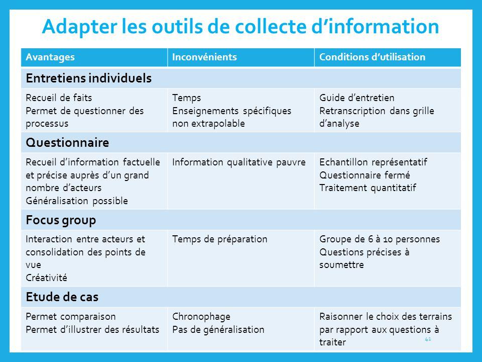 Adapter les outils de collecte d'information