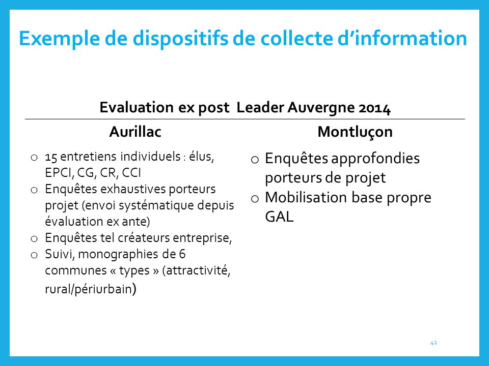 Exemple de dispositifs de collecte d'information