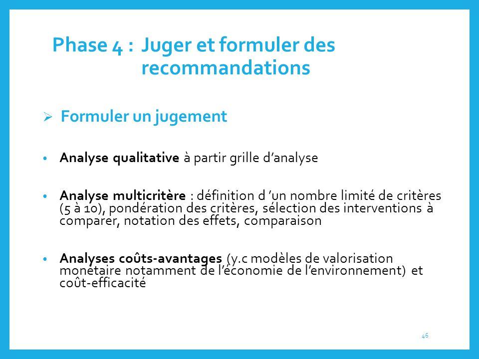 Phase 4 : Juger et formuler des recommandations