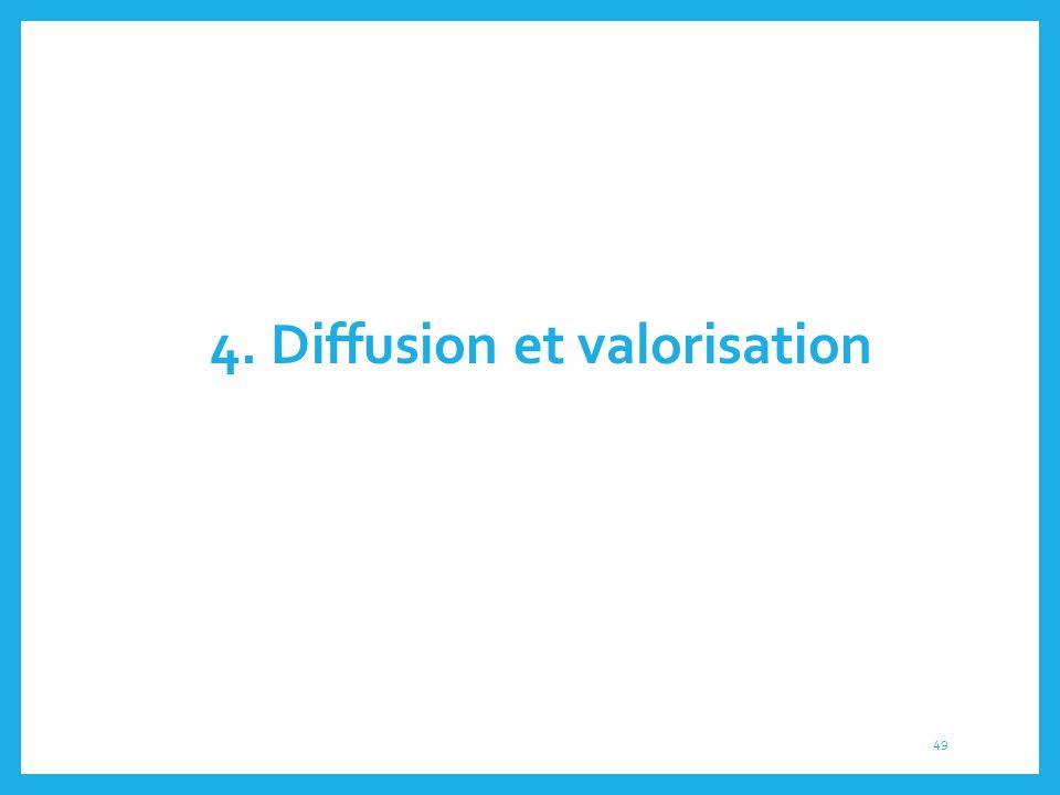 4. Diffusion et valorisation