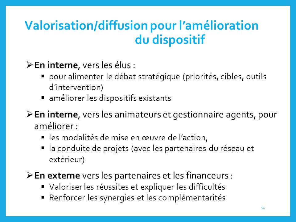 Valorisation/diffusion pour l'amélioration du dispositif