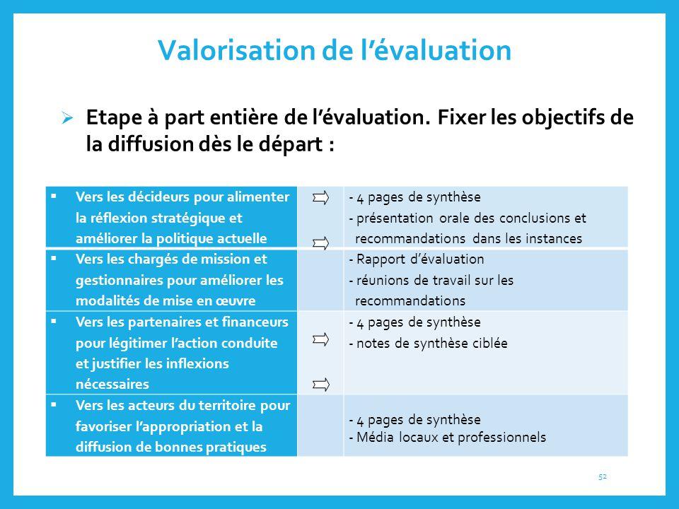 Valorisation de l'évaluation