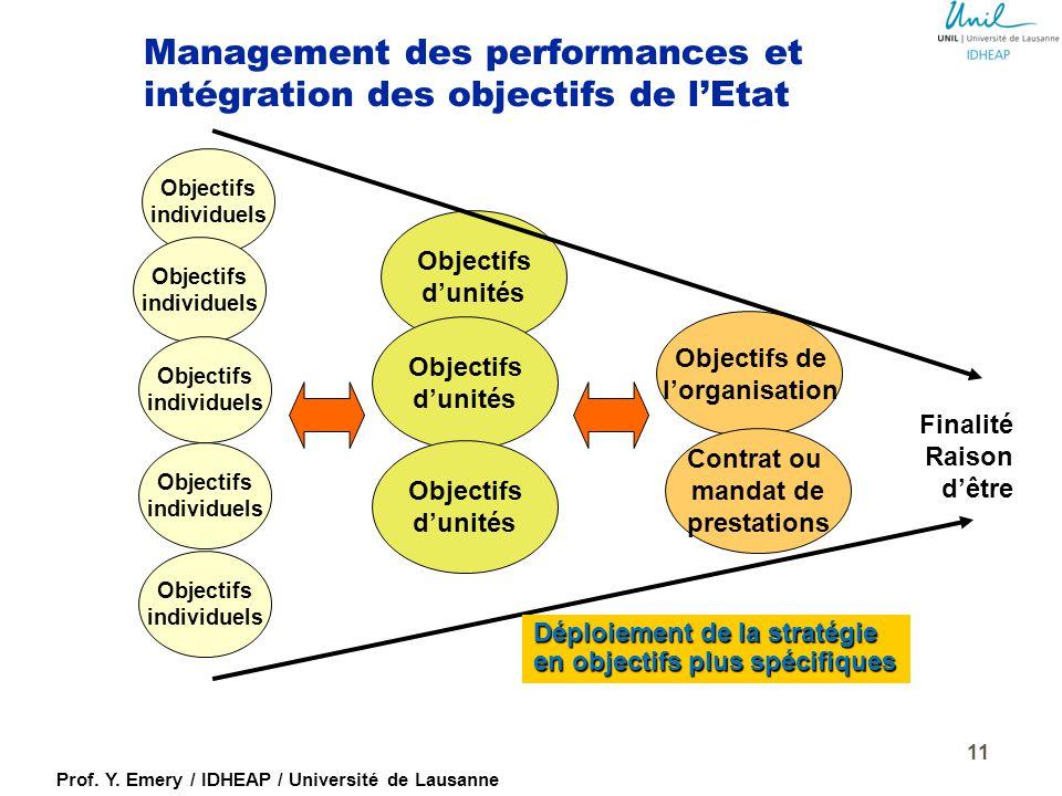 Management des performances et intégration des objectifs de l'Etat